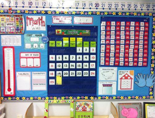 Stvaranje matematički poticajne okoline za rano učenje